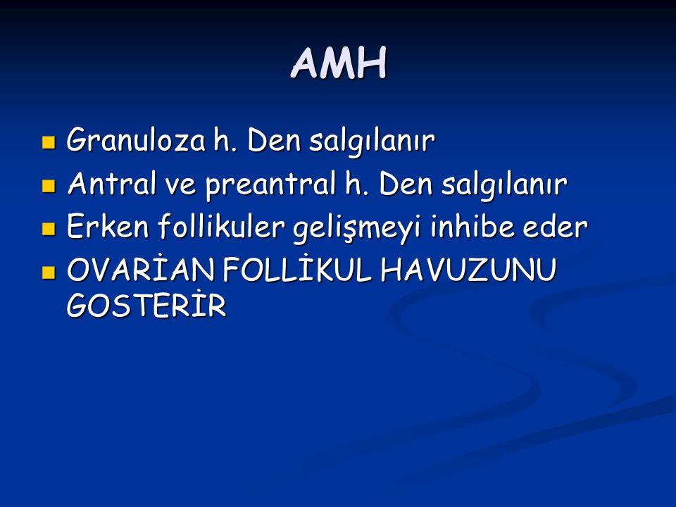 AMH Granuloza h. Den salgılanır Granuloza h. Den salgılanır Antral ve preantral h. Den salgılanır Antral ve preantral h. Den salgılanır Erken follikul