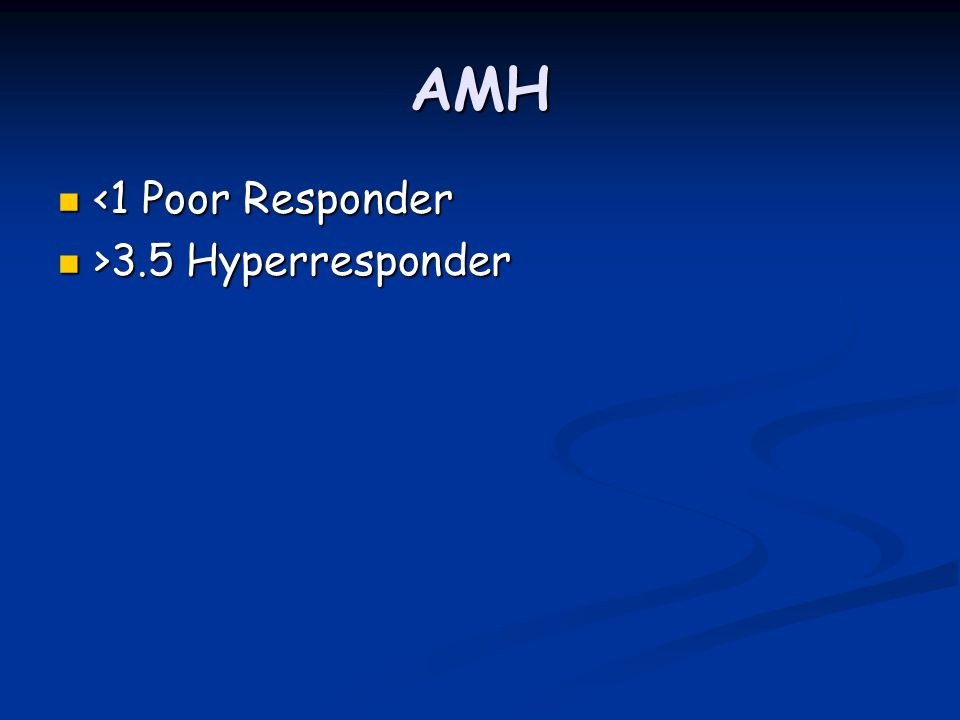 AMH <1 Poor Responder <1 Poor Responder >3.5 Hyperresponder >3.5 Hyperresponder