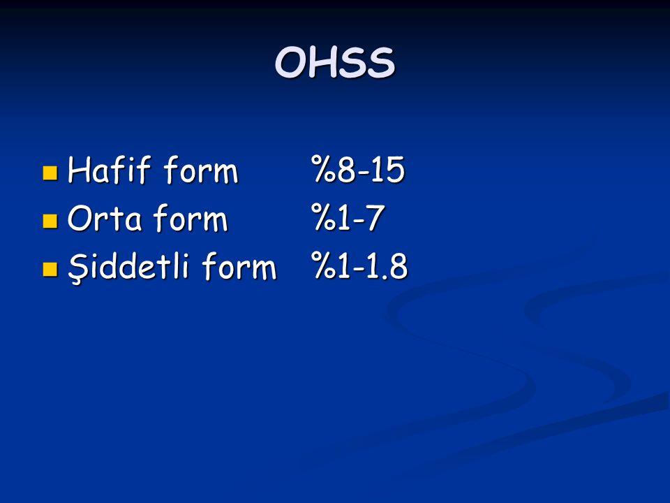OHSS Hafif form%8-15 Hafif form%8-15 Orta form%1-7 Orta form%1-7 Şiddetli form%1-1.8 Şiddetli form%1-1.8