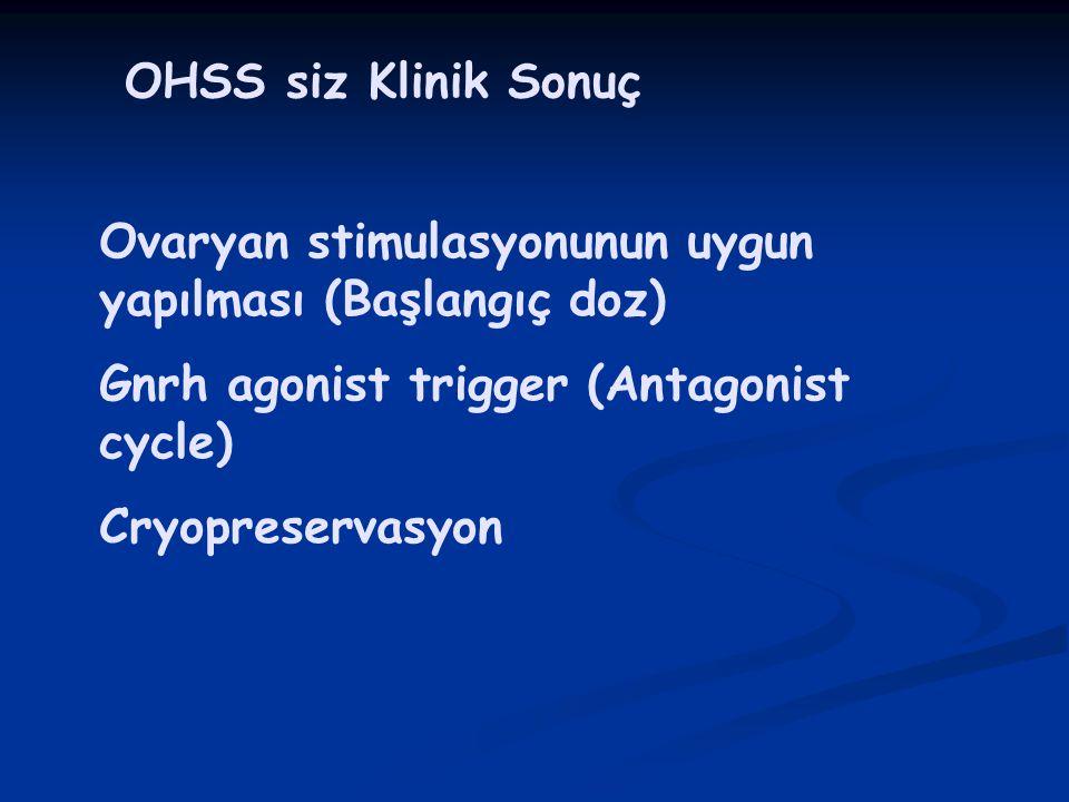OHSS siz Klinik Sonuç Ovaryan stimulasyonunun uygun yapılması (Başlangıç doz) Gnrh agonist trigger (Antagonist cycle) Cryopreservasyon