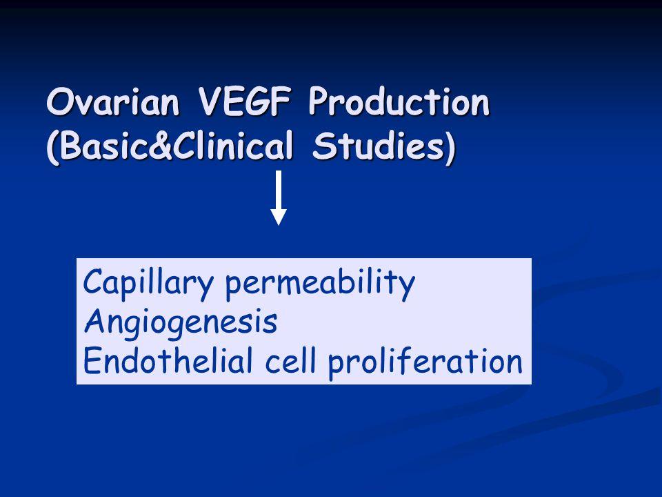 Ovarian VEGF Production (Basic&Clinical Studies ) Capillary permeability Angiogenesis Endothelial cell proliferation