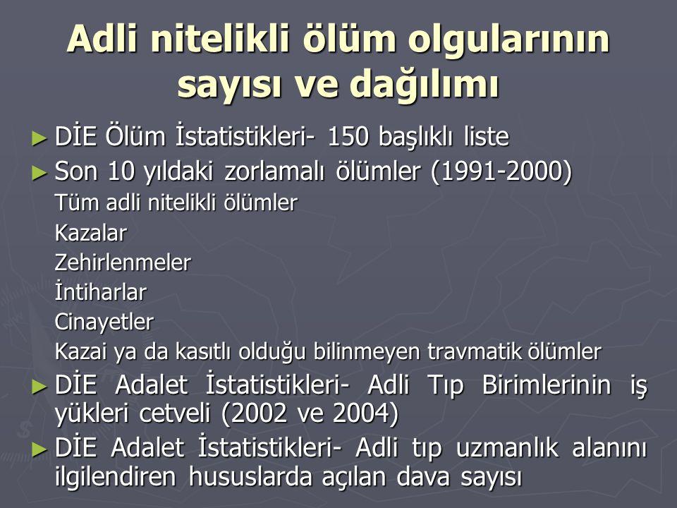 Ülke çapındaki Adli Tıp Birimlerinin iş yükleri Hizmet türü2002 2004 Yara muayeneleri302871334404 Ölü muayenesi/otopsi 11668 10855 Cinsel suç incelemeleri 5207 4737 İhtisas Kurulu raporları 25518 26717 İhtisas Dairesi raporları 34837 39357 Memur muayeneleri 51256 60160 Adliye memurlarının muayeneleri Adli Tıp Kurumunun iş yükü