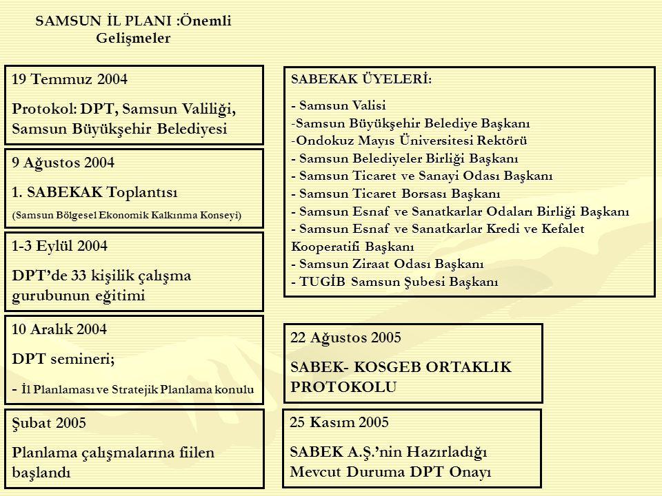 SAMSUN İL PLANI :Önemli Gelişmeler SABEKAK ÜYELERİ: - Samsun Valisi -Samsun Büyükşehir Belediye Başkanı -Ondokuz Mayıs Üniversitesi Rektörü - Samsun B