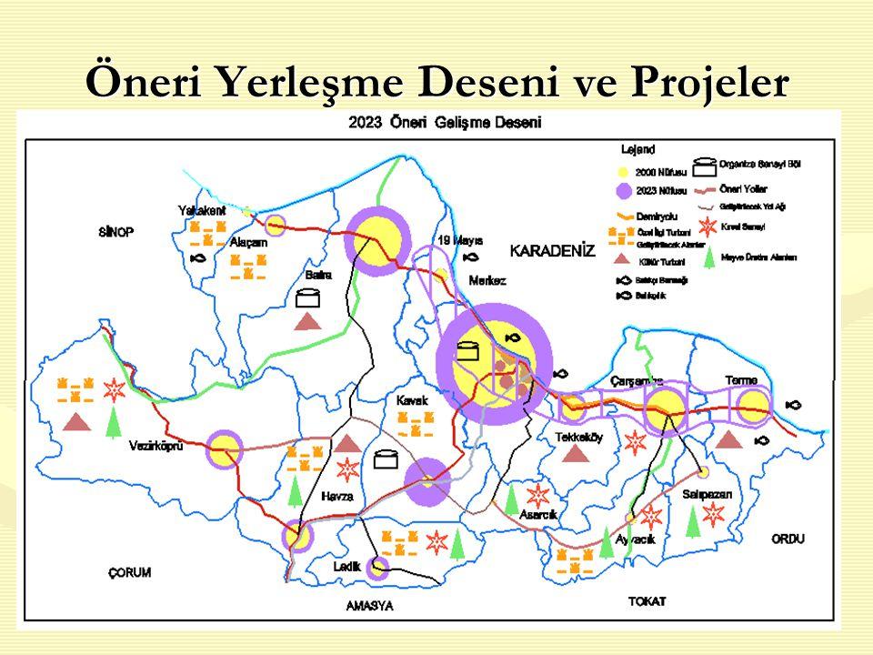 Öneri Yerleşme Deseni ve Projeler