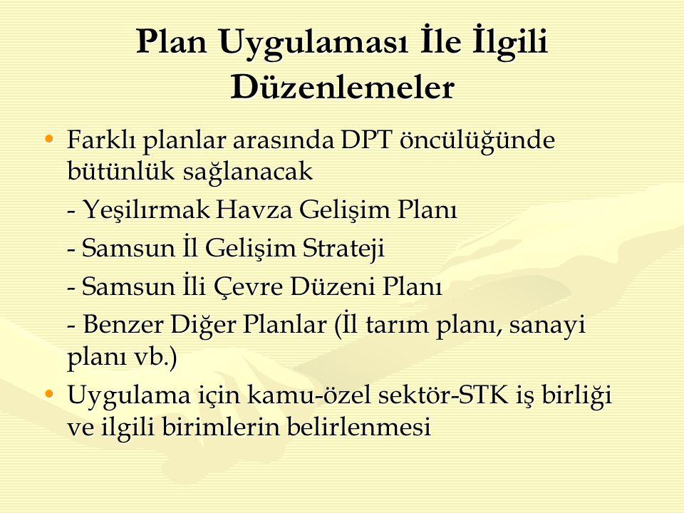 Plan Uygulaması İle İlgili Düzenlemeler Farklı planlar arasında DPT öncülüğünde bütünlük sağlanacakFarklı planlar arasında DPT öncülüğünde bütünlük sağlanacak - Yeşilırmak Havza Gelişim Planı - Samsun İl Gelişim Strateji - Samsun İli Çevre Düzeni Planı - Benzer Diğer Planlar (İl tarım planı, sanayi planı vb.) Uygulama için kamu-özel sektör-STK iş birliği ve ilgili birimlerin belirlenmesiUygulama için kamu-özel sektör-STK iş birliği ve ilgili birimlerin belirlenmesi