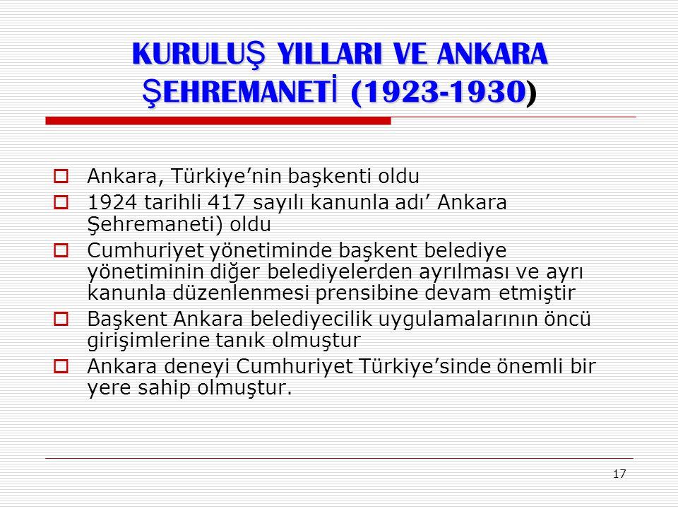 17  Ankara, Türkiye'nin başkenti oldu  1924 tarihli 417 sayılı kanunla adı' Ankara Şehremaneti) oldu  Cumhuriyet yönetiminde başkent belediye yönet