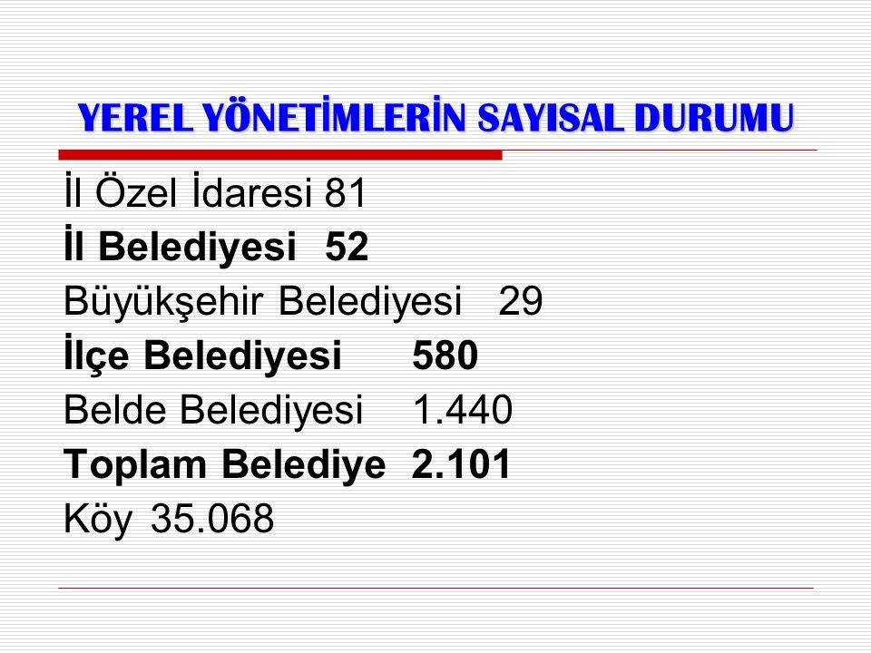 YEREL YÖNET İ MLER İ N SAYISAL DURUMU İl Özel İdaresi81 İl Belediyesi52 Büyükşehir Belediyesi29 İlçe Belediyesi580 Belde Belediyesi1.440 Toplam Beledi