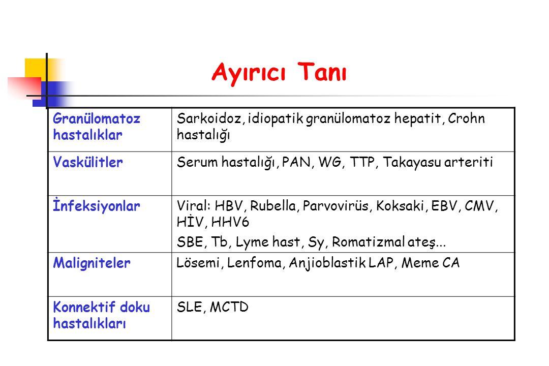 Granülomatoz hastalıklar Sarkoidoz, idiopatik granülomatoz hepatit, Crohn hastalığı VaskülitlerSerum hastalığı, PAN, WG, TTP, Takayasu arteriti İnfeks
