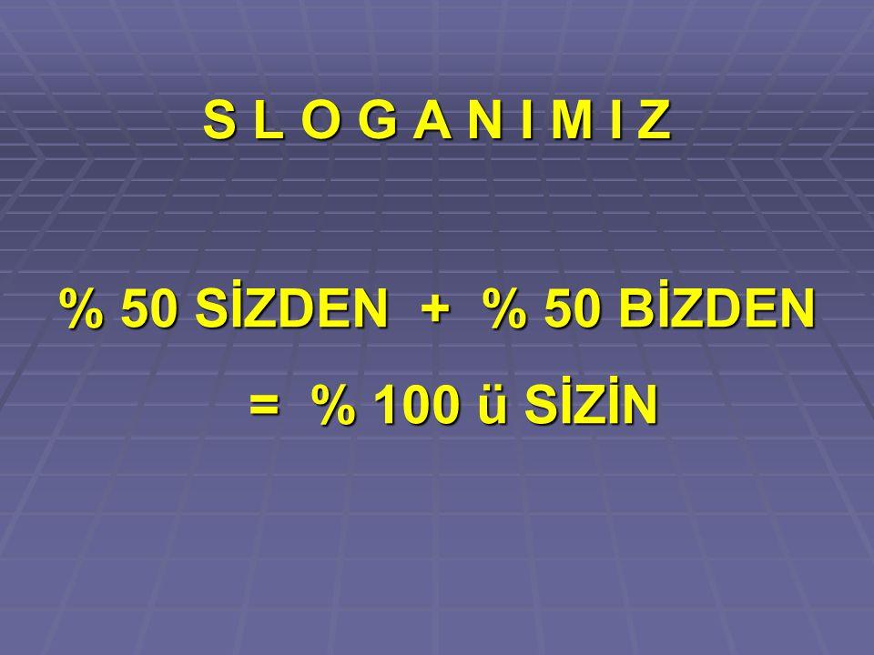 S L O G A N I M I Z % 50 SİZDEN + % 50 BİZDEN = % 100 ü SİZİN