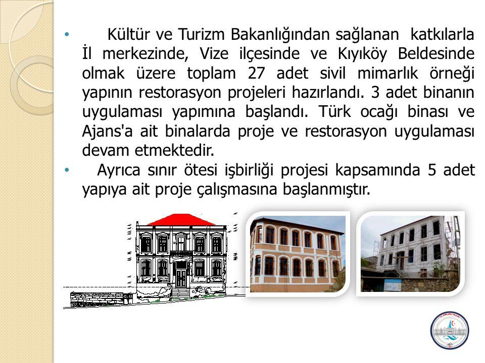 Kültür ve Turizm Bakanlığından sağlanan katkılarla İl merkezinde, Vize ilçesinde ve Kıyıköy Beldesinde olmak üzere toplam 27 adet sivil mimarlık örneği yapının restorasyon projeleri hazırlandı.