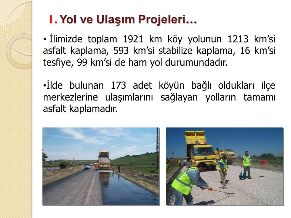 1. Yol ve Ulaşım Projeleri … İlimizde toplam 1921 km köy yolunun 1213 km'si asfalt kaplama, 593 km'si stabilize kaplama, 16 km'si tesfiye, 99 km'si de