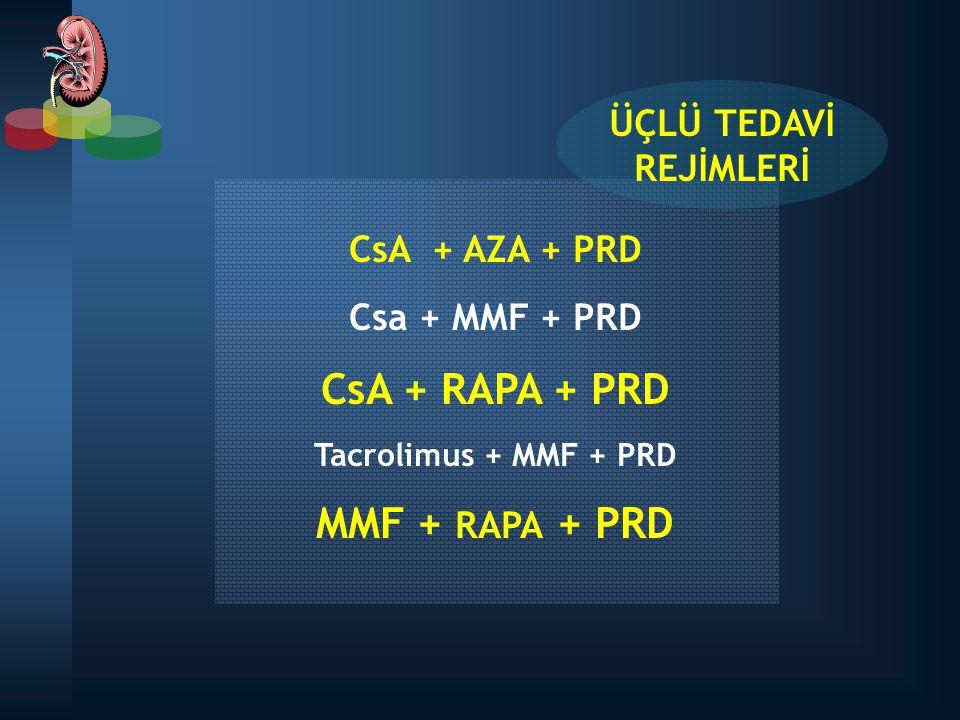 CsA + AZA + PRD Csa + MMF + PRD CsA + RAPA + PRD Tacrolimus + MMF + PRD MMF + RAPA + PRD ÜÇLÜ TEDAVİ REJİMLERİ