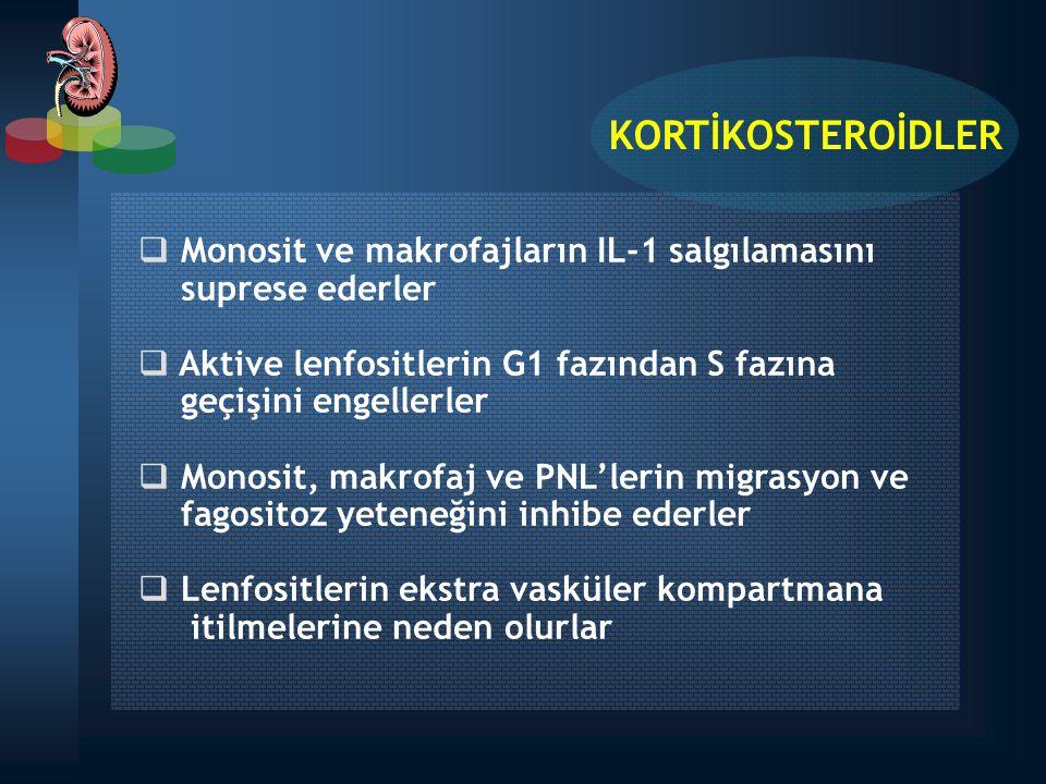  Monosit ve makrofajların IL-1 salgılamasını suprese ederler  Aktive lenfositlerin G1 fazından S fazına geçişini engellerler  Monosit, makrofaj ve