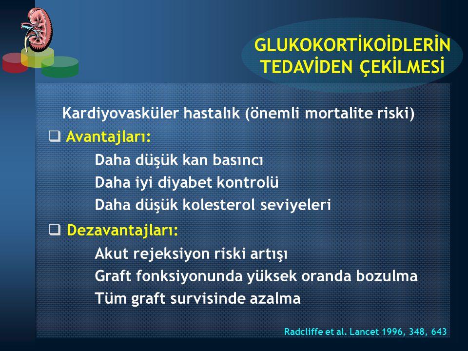 Kardiyovasküler hastalık (önemli mortalite riski)  Avantajları: Daha düşük kan basıncı Daha iyi diyabet kontrolü Daha düşük kolesterol seviyeleri  D