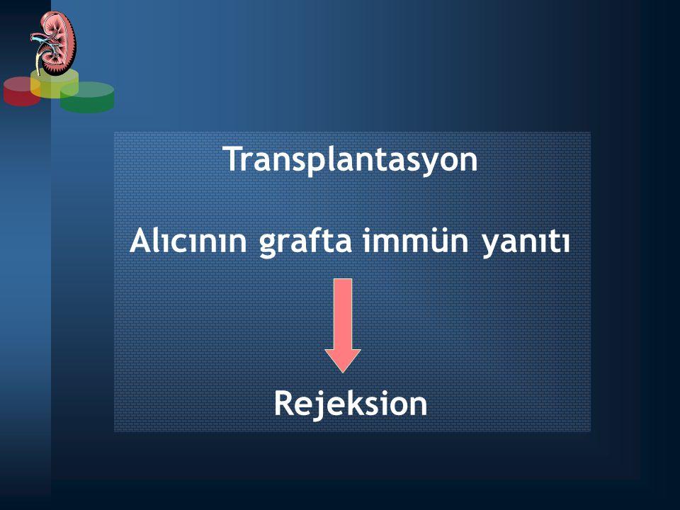 Transplantasyon Alıcının grafta immün yanıtı Rejeksion