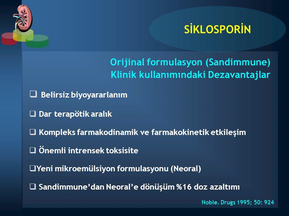 Orijinal formulasyon (Sandimmune) Klinik kullanımındaki Dezavantajlar  Belirsiz biyoyararlanım  Dar terapötik aralık  Kompleks farmakodinamik ve fa