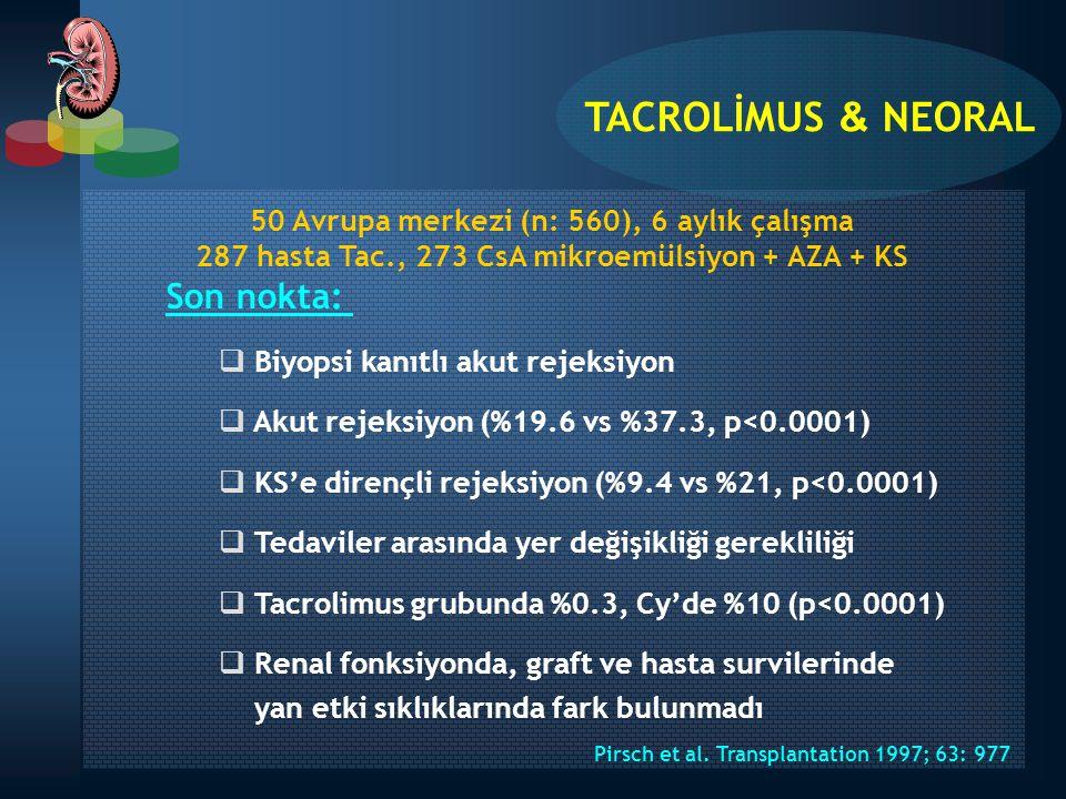 Son nokta:  Biyopsi kanıtlı akut rejeksiyon  Akut rejeksiyon (%19.6 vs %37.3, p<0.0001)  KS'e dirençli rejeksiyon (%9.4 vs %21, p<0.0001)  Tedavil