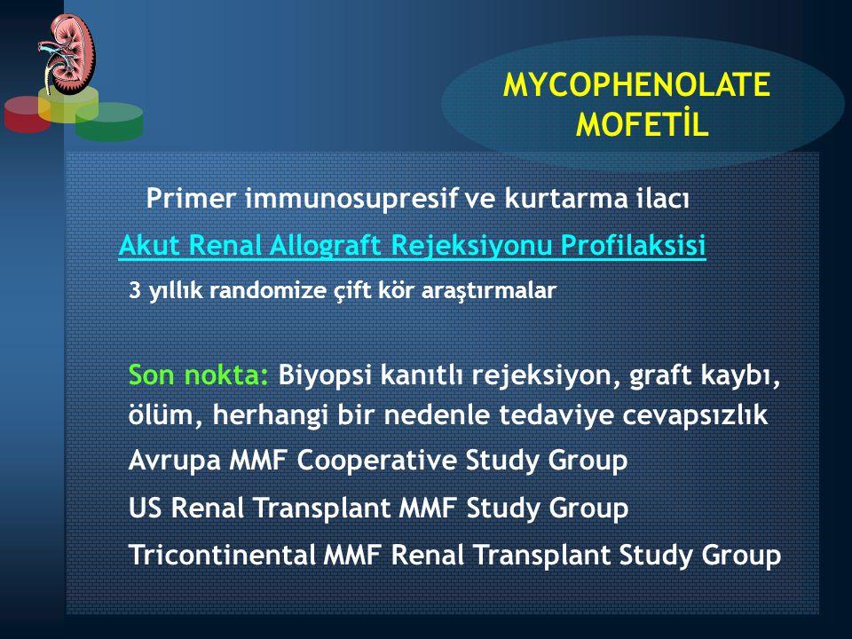 Primer immunosupresif ve kurtarma ilacı Akut Renal Allograft Rejeksiyonu Profilaksisi 3 yıllık randomize çift kör araştırmalar Son nokta: Biyopsi kanı