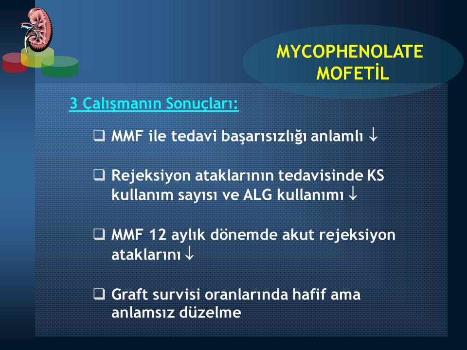 3 Çalışmanın Sonuçları:  MMF ile tedavi başarısızlığı anlamlı   Rejeksiyon ataklarının tedavisinde KS kullanım sayısı ve ALG kullanımı   MMF 12 a
