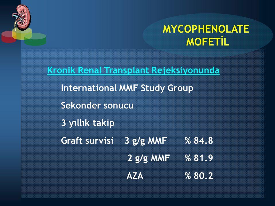 Kronik Renal Transplant Rejeksiyonunda International MMF Study Group Sekonder sonucu 3 yıllık takip Graft survisi 3 g/g MMF% 84.8 2 g/g MMF% 81.9 AZA%