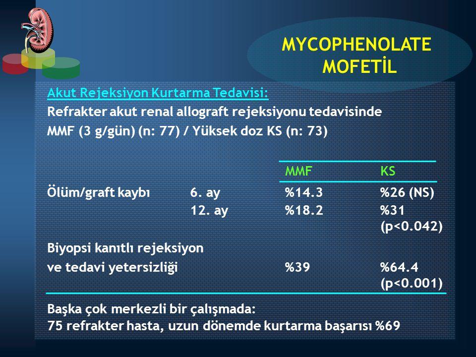 Akut Rejeksiyon Kurtarma Tedavisi: Refrakter akut renal allograft rejeksiyonu tedavisinde MMF (3 g/gün) (n: 77) / Yüksek doz KS (n: 73) MMF KS Ölüm/gr
