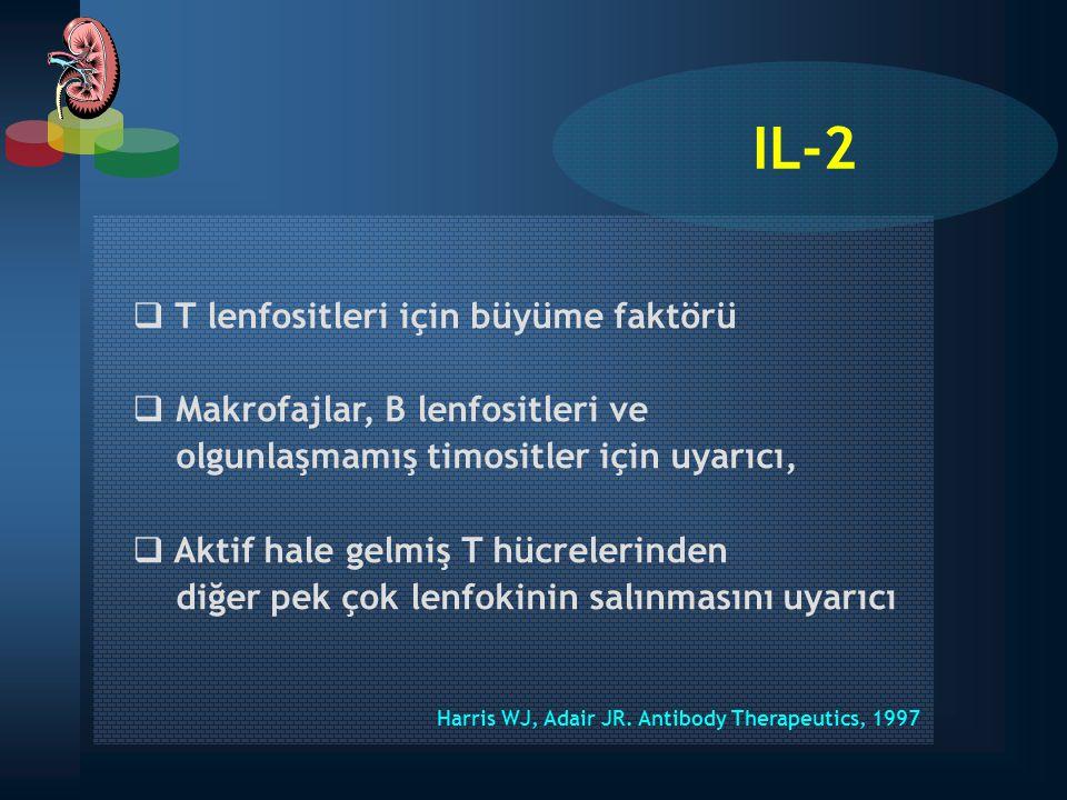  T lenfositleri için büyüme faktörü  Makrofajlar, B lenfositleri ve olgunlaşmamış timositler için uyarıcı,  Aktif hale gelmiş T hücrelerinden diğer