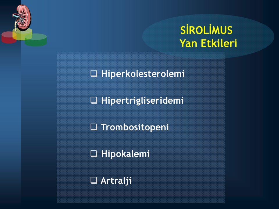  Hiperkolesterolemi  Hipertrigliseridemi  Trombositopeni  Hipokalemi  Artralji SİROLİMUS Yan Etkileri
