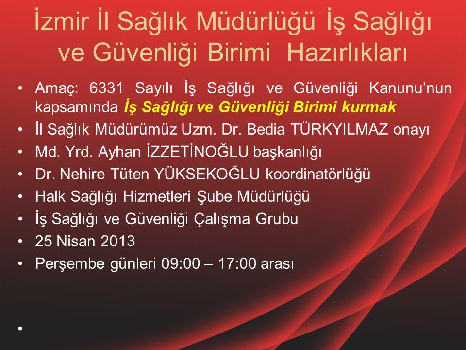 İzmir İl Sağlık Müdürlüğü İş Sağlığı ve Güvenliği Birimi Hazırlıkları Amaç: 6331 Sayılı İş Sağlığı ve Güvenliği Kanunu'nun kapsamında İş Sağlığı ve Gü
