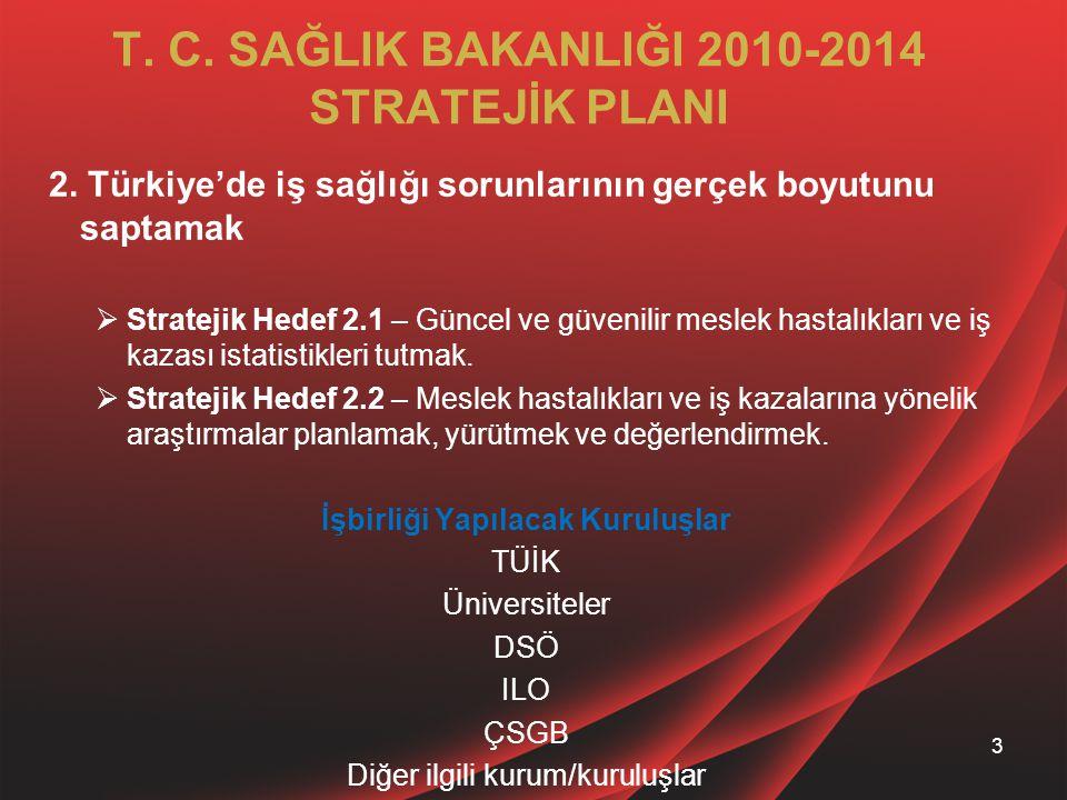 T. C. SAĞLIK BAKANLIĞI 2010-2014 STRATEJİK PLANI 2. Türkiye'de iş sağlığı sorunlarının gerçek boyutunu saptamak  Stratejik Hedef 2.1 – Güncel ve güve