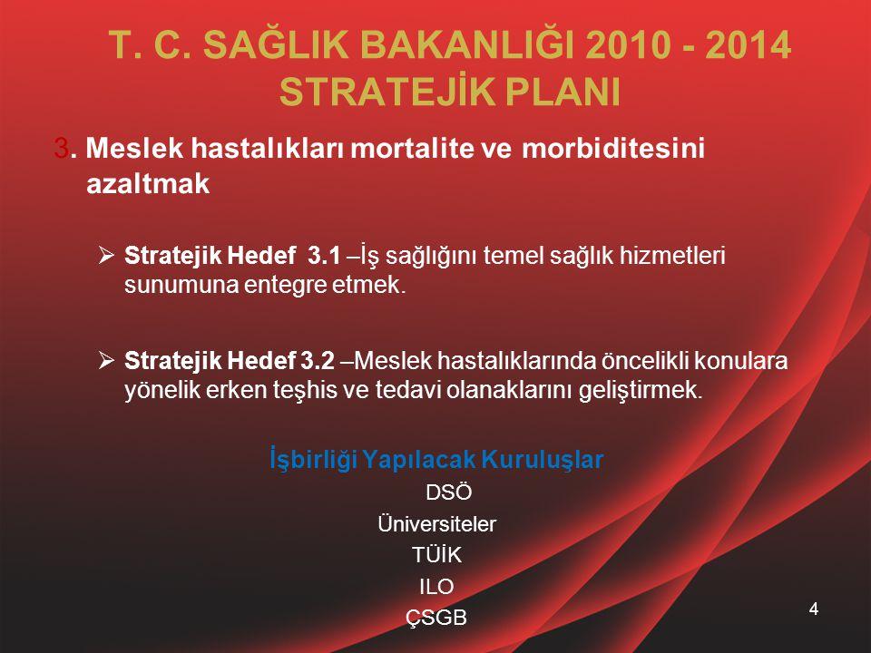 T. C. SAĞLIK BAKANLIĞI 2010 - 2014 STRATEJİK PLANI 3. Meslek hastalıkları mortalite ve morbiditesini azaltmak  Stratejik Hedef 3.1 –İş sağlığını teme