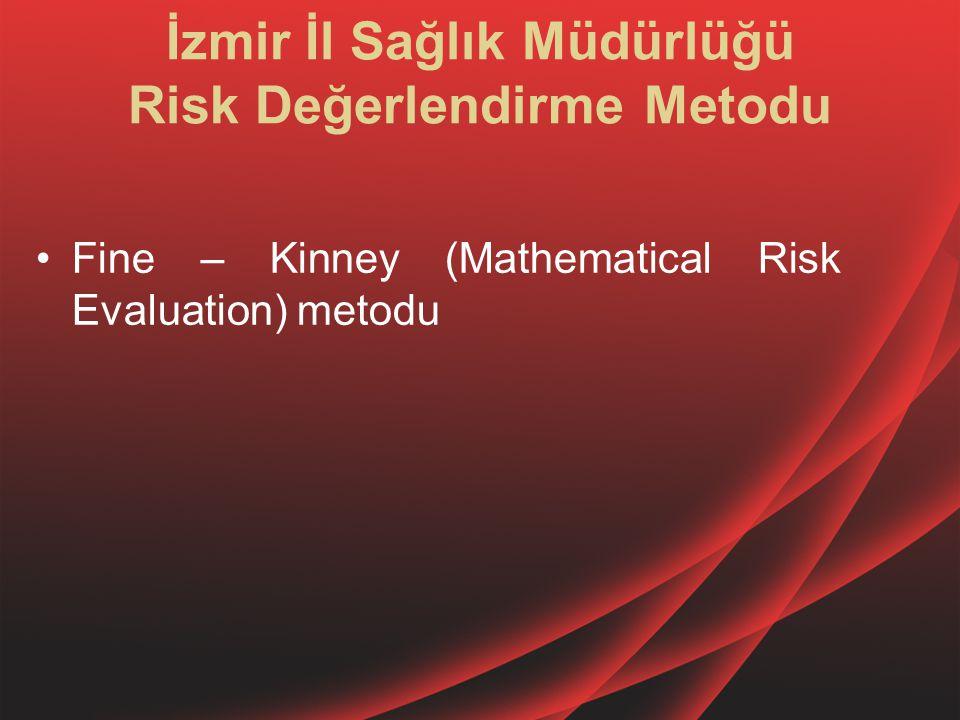 İzmir İl Sağlık Müdürlüğü Risk Değerlendirme Metodu Fine – Kinney (Mathematical Risk Evaluation) metodu