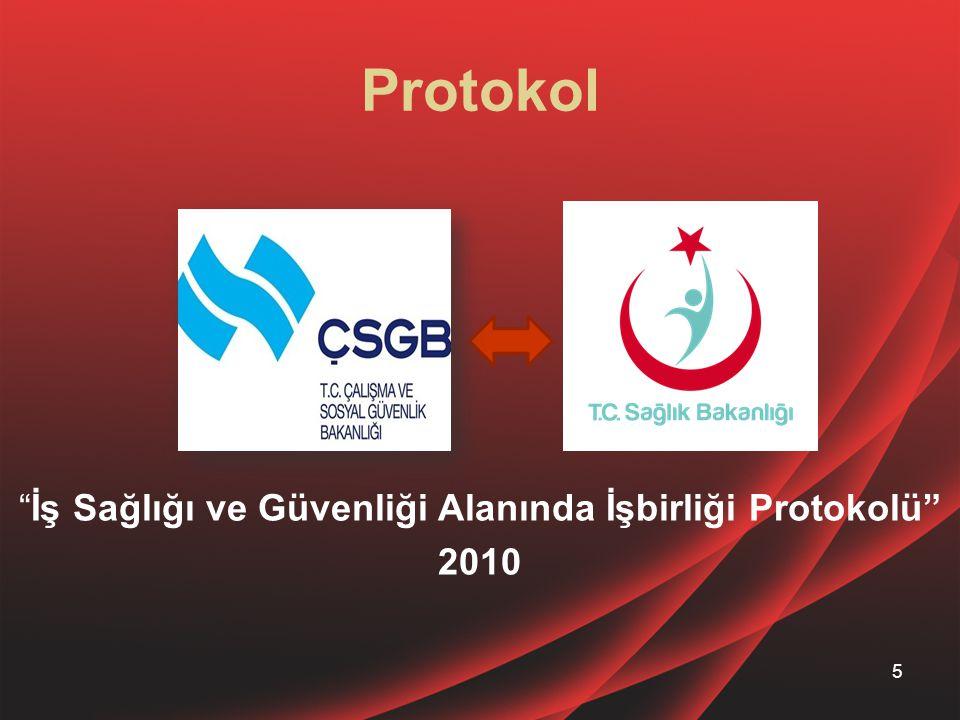 """Protokol """"İş Sağlığı ve Güvenliği Alanında İşbirliği Protokolü"""" 2010 5"""