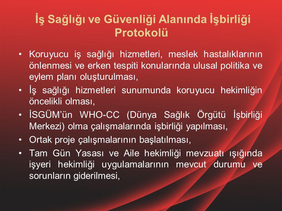 İzmir İl Sağlık Müdürlüğü Konak Hizmet Binası ile 112 Komuta Kontrol Merkezinin hizmet verdiği Narlıdere ilçesindeki 4 katlı binada Temmuz 2013 içerisinde ACİL DURUM PLANI değerlendirme çalışması yapılmıştır.