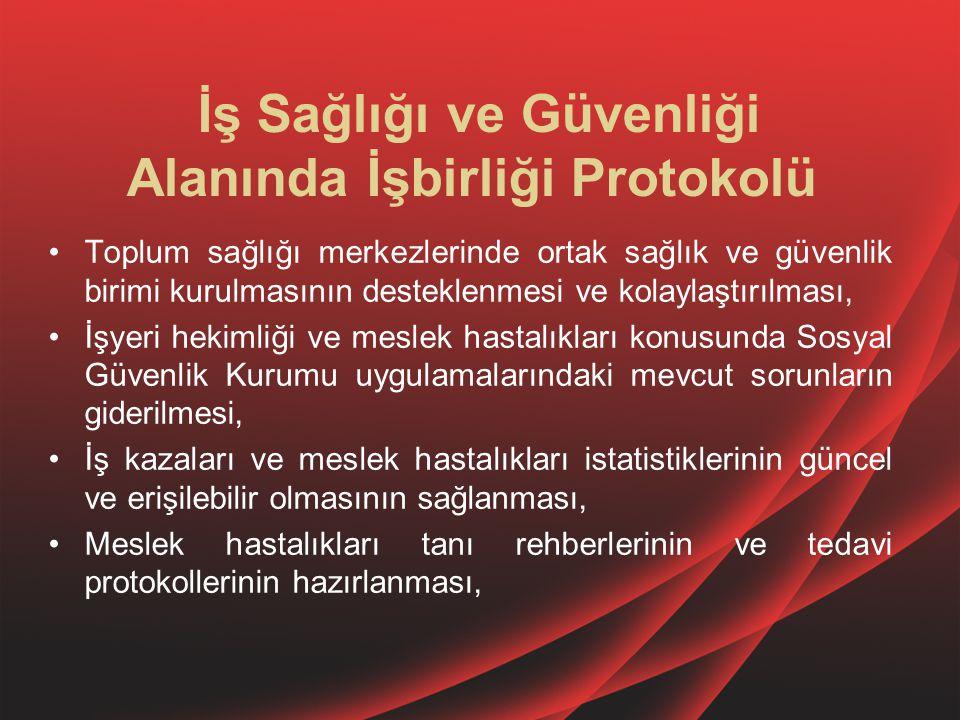 İzmir İl Sağlık Müdürlüğü –Risk Analizi, –İş Sağlığı Çalışma Prosedür ve talimatları yazım süreci ile devam etmekte….