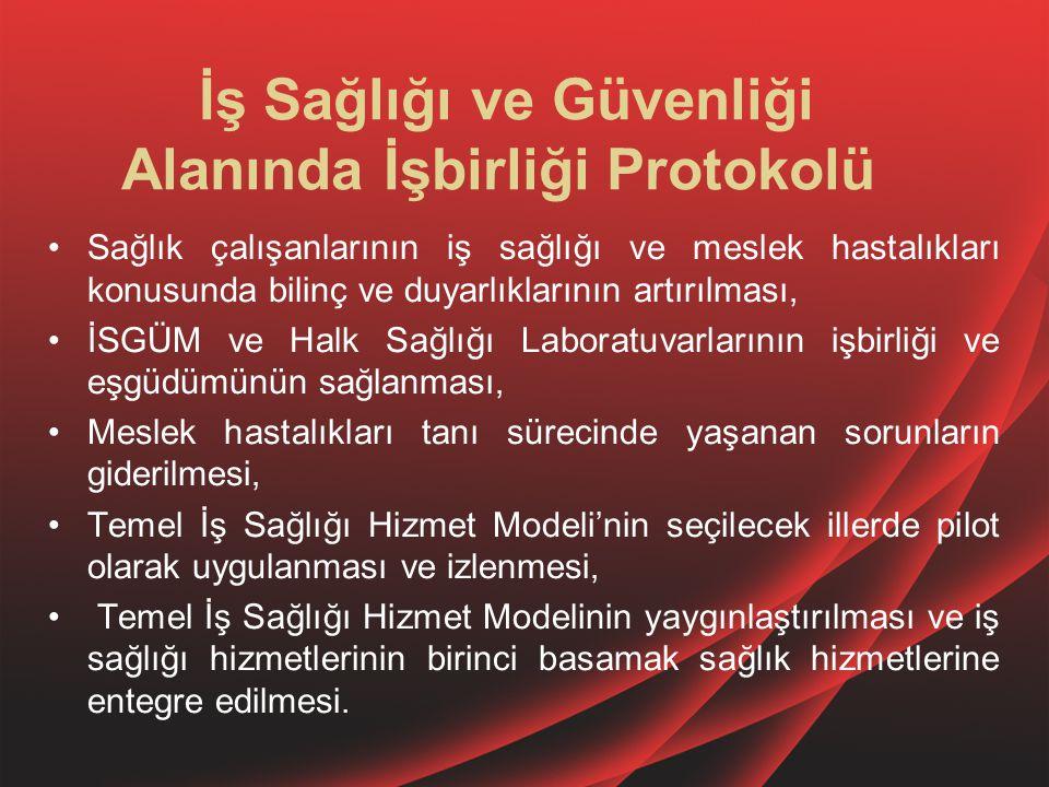 İzmir İl Sağlık Müdürlüğü Narlıdere 112 Komuta Kontrol Merkezi