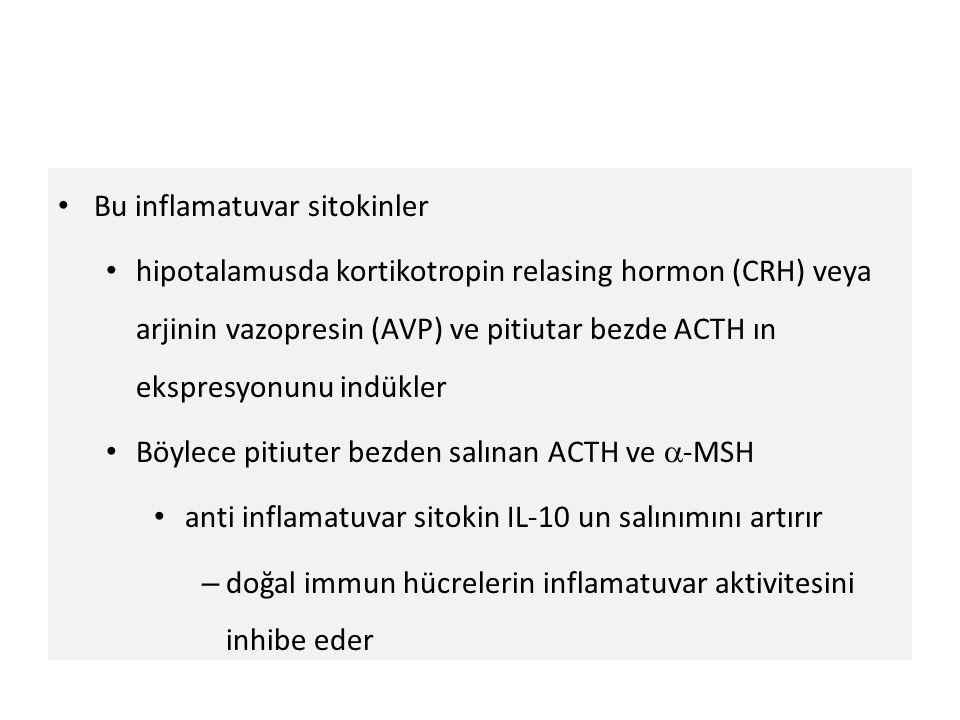 Sepsiste HPA aksi ACTH, β-endorfin, PGE2, IL-6, C3sedArg ve IL-10 Lokal dokularda inflamatuvar sitokinler olarak rol oynar Sistemik dolaşımda anti-inflamatuvar etki gösterir: Sepsis süresince yoğun olarak sitimule edilen immün cevabın yükünü azaltabilir HPA aksının aracılık ettiği sistemik anti-inflamatuvar cevap septisemi süresince etkili immünolojik defans için gereklidir.