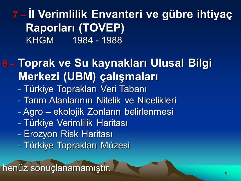 5 7 – İl Verimlilik Envanteri ve gübre ihtiyaç Raporları (TOVEP) KHGM 1984 - 1988 Raporları (TOVEP) KHGM 1984 - 1988 8 – Toprak ve Su kaynakları Ulusal Bilgi Merkezi (UBM) çalışmaları Merkezi (UBM) çalışmaları - Türkiye Toprakları Veri Tabanı - Türkiye Toprakları Veri Tabanı - Tarım Alanlarının Nitelik ve Nicelikleri - Tarım Alanlarının Nitelik ve Nicelikleri - Agro – ekolojik Zonların belirlenmesi - Agro – ekolojik Zonların belirlenmesi - Türkiye Verimlilik Haritası - Türkiye Verimlilik Haritası - Erozyon Risk Haritası - Erozyon Risk Haritası - Türkiye Toprakları Müzesi - Türkiye Toprakları Müzesi henüz sonuçlanamamıştır.