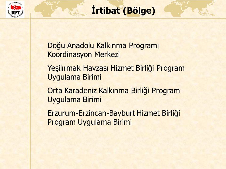 Doğu Anadolu Kalkınma Programı Koordinasyon Merkezi Yeşilırmak Havzası Hizmet Birliği Program Uygulama Birimi Orta Karadeniz Kalkınma Birliği Program