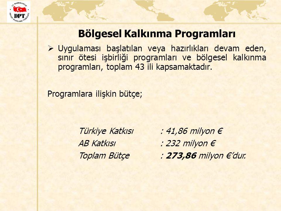 Bölgesel Kalkınma Programları  Uygulaması başlatılan veya hazırlıkları devam eden, sınır ötesi işbirliği programları ve bölgesel kalkınma programları
