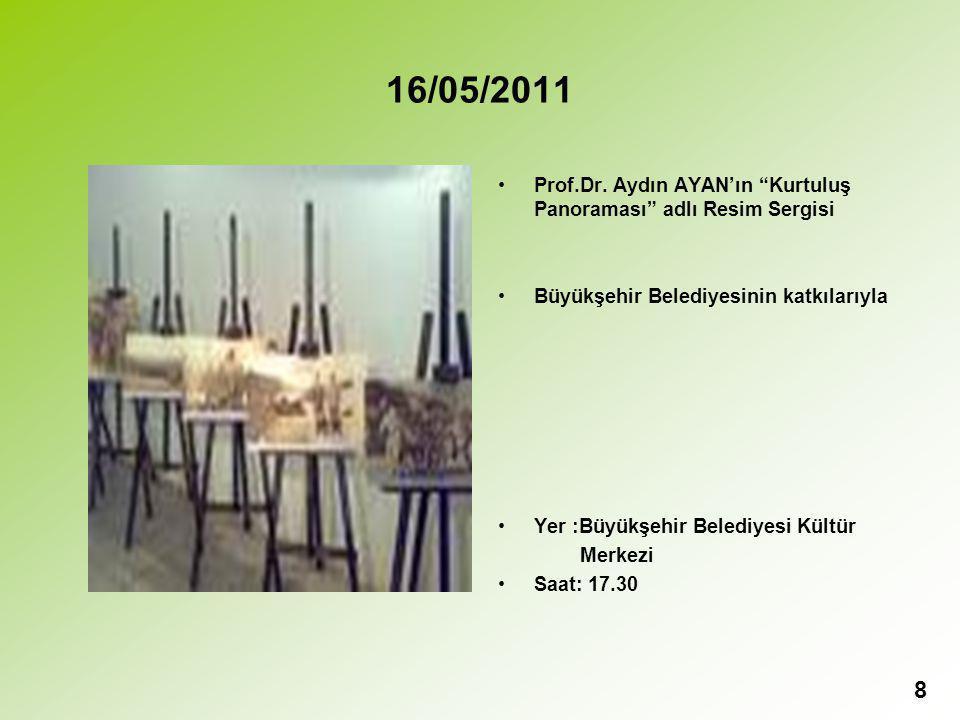 16/05/2011 Prof.Dr.