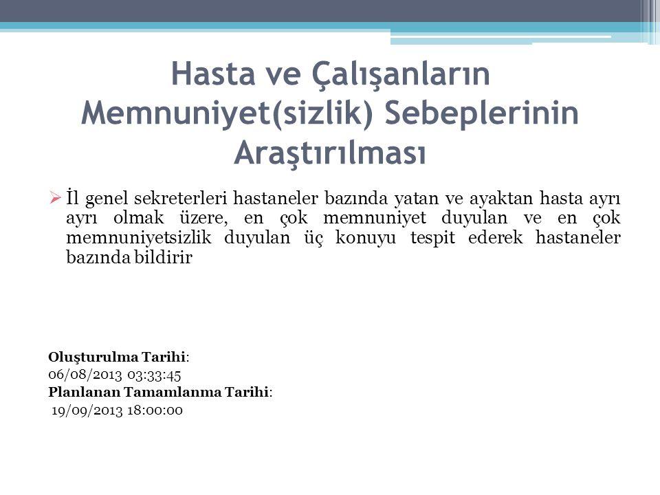 Hasta ve Çalışanların Memnuniyet(sizlik) Sebeplerinin Araştırılması  İl genel sekreterleri hastaneler bazında yatan ve ayaktan hasta ayrı ayrı olmak üzere, en çok memnuniyet duyulan ve en çok memnuniyetsizlik duyulan üç konuyu tespit ederek hastaneler bazında bildirir Oluşturulma Tarihi: 06/08/2013 03:33:45 Planlanan Tamamlanma Tarihi: 19/09/2013 18:00:00