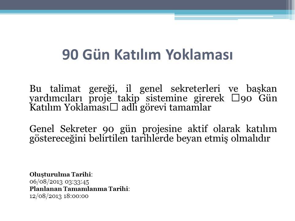 """90 Gün Katılım Yoklaması Bu talimat gereği, il genel sekreterleri ve başkan yardımcıları proje takip sistemine girerek """"90 Gün Katılım Yoklaması"""" adlı görevi tamamlar Genel Sekreter 90 gün projesine aktif olarak katılım göstereceğini belirtilen tarihlerde beyan etmiş olmalıdır Oluşturulma Tarihi: 06/08/2013 03:33:45 Planlanan Tamamlanma Tarihi: 12/08/2013 18:00:00"""