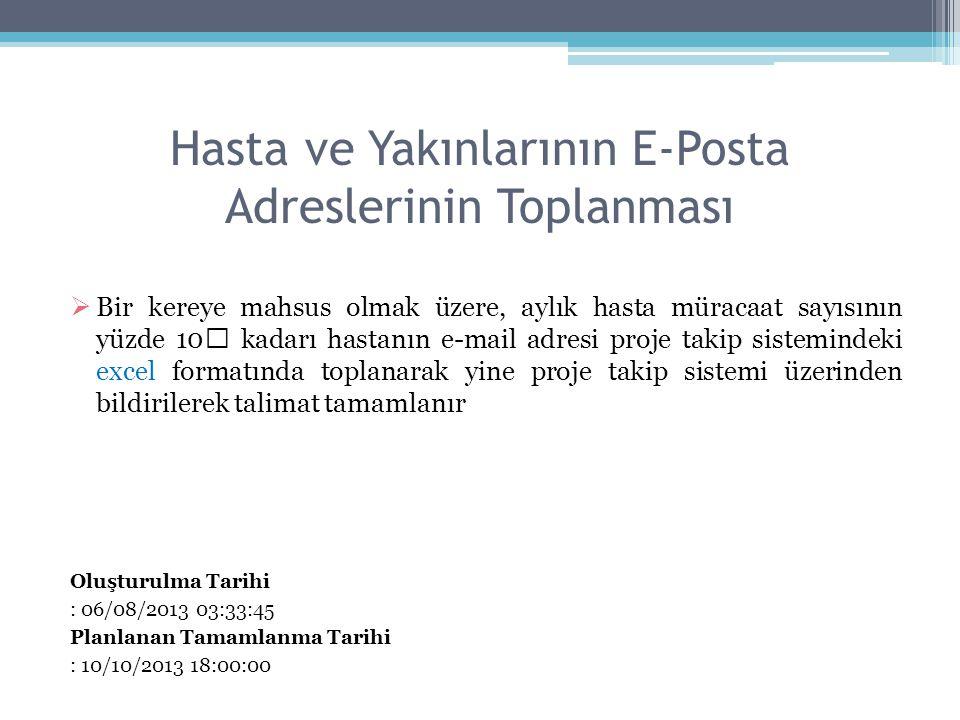 Hasta ve Yakınlarının E-Posta Adreslerinin Toplanması  Bir kereye mahsus olmak üzere, aylık hasta müracaat sayısının yüzde 10' kadarı hastanın e-mail adresi proje takip sistemindeki excel formatında toplanarak yine proje takip sistemi üzerinden bildirilerek talimat tamamlanır Oluşturulma Tarihi : 06/08/2013 03:33:45 Planlanan Tamamlanma Tarihi : 10/10/2013 18:00:00