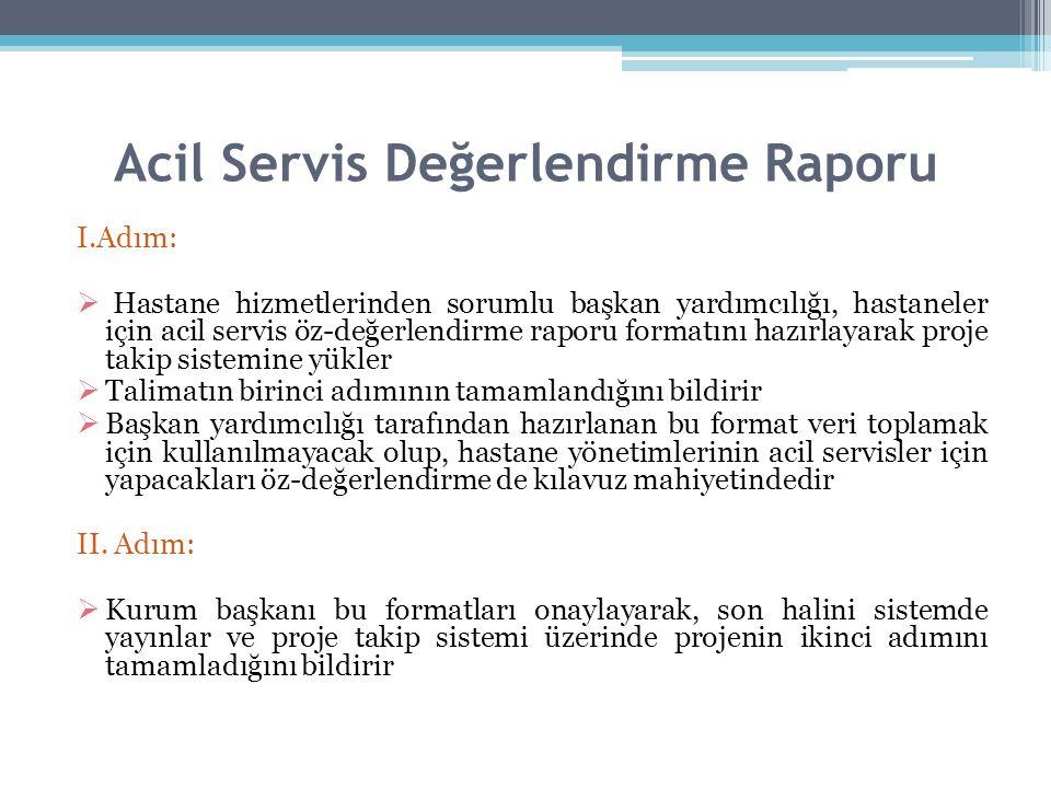 Acil Servis Değerlendirme Raporu I.Adım:  Hastane hizmetlerinden sorumlu başkan yardımcılığı, hastaneler için acil servis öz-değerlendirme raporu formatını hazırlayarak proje takip sistemine yükler  Talimatın birinci adımının tamamlandığını bildirir  Başkan yardımcılığı tarafından hazırlanan bu format veri toplamak için kullanılmayacak olup, hastane yönetimlerinin acil servisler için yapacakları öz-değerlendirme de kılavuz mahiyetindedir II.