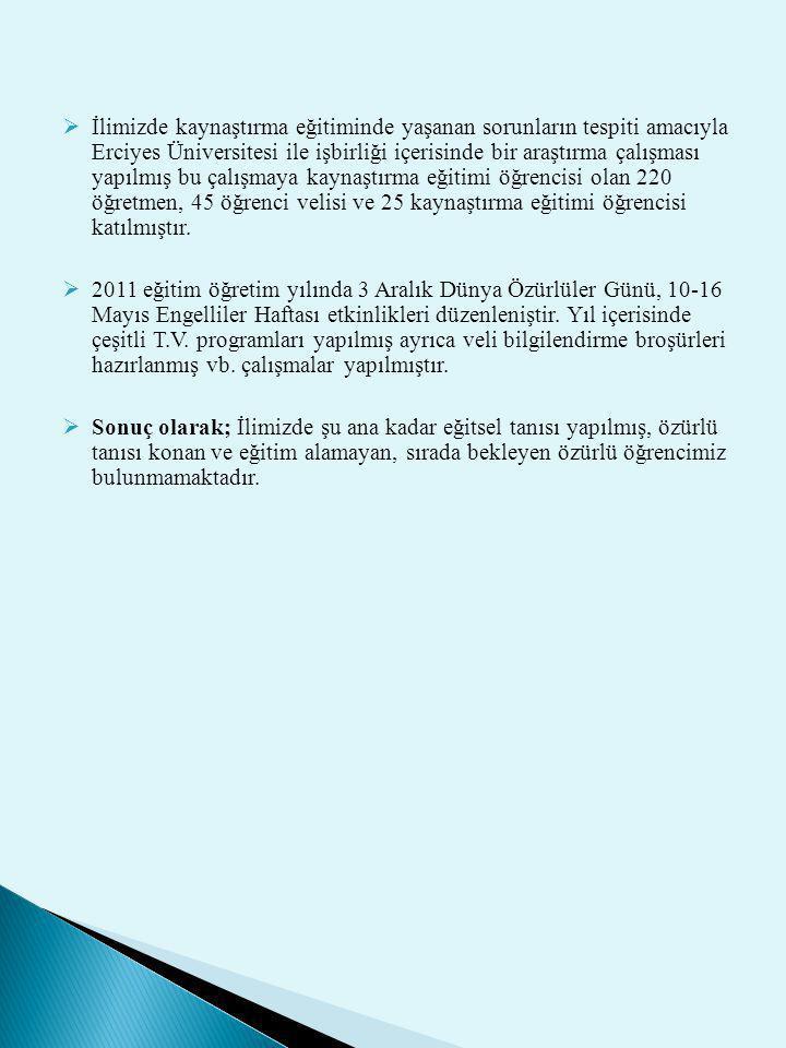  İlimizde kaynaştırma eğitiminde yaşanan sorunların tespiti amacıyla Erciyes Üniversitesi ile işbirliği içerisinde bir araştırma çalışması yapılmış b