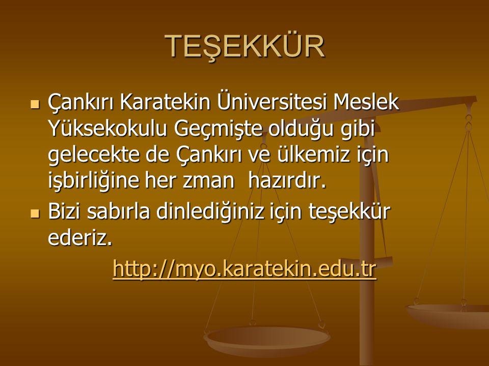 TEŞEKKÜR Çankırı Karatekin Üniversitesi Meslek Yüksekokulu Geçmişte olduğu gibi gelecekte de Çankırı ve ülkemiz için işbirliğine her zman hazırdır. Ça