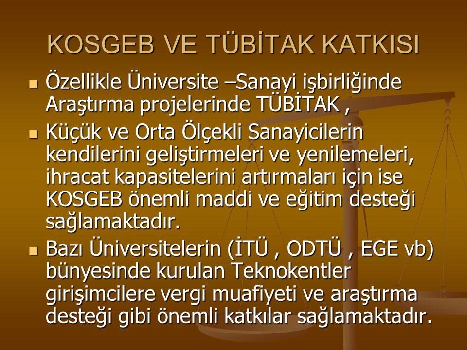 KOSGEB VE TÜBİTAK KATKISI Özellikle Üniversite –Sanayi işbirliğinde Araştırma projelerinde TÜBİTAK, Özellikle Üniversite –Sanayi işbirliğinde Araştırm
