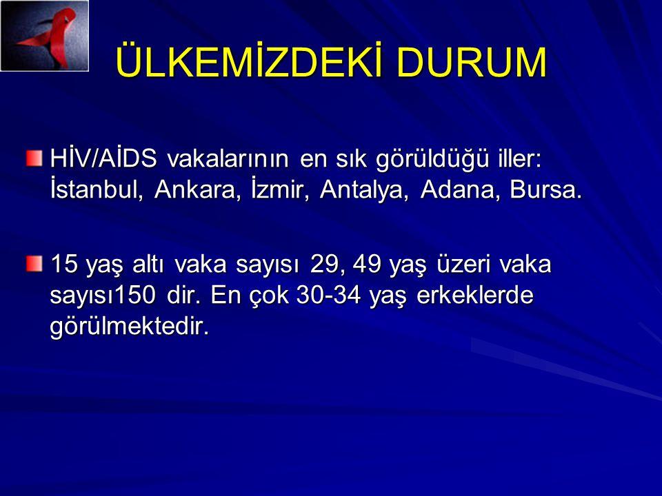 ÜLKEMİZDEKİ DURUM HİV/AİDS vakalarının en sık görüldüğü iller: İstanbul, Ankara, İzmir, Antalya, Adana, Bursa. 15 yaş altı vaka sayısı 29, 49 yaş üzer