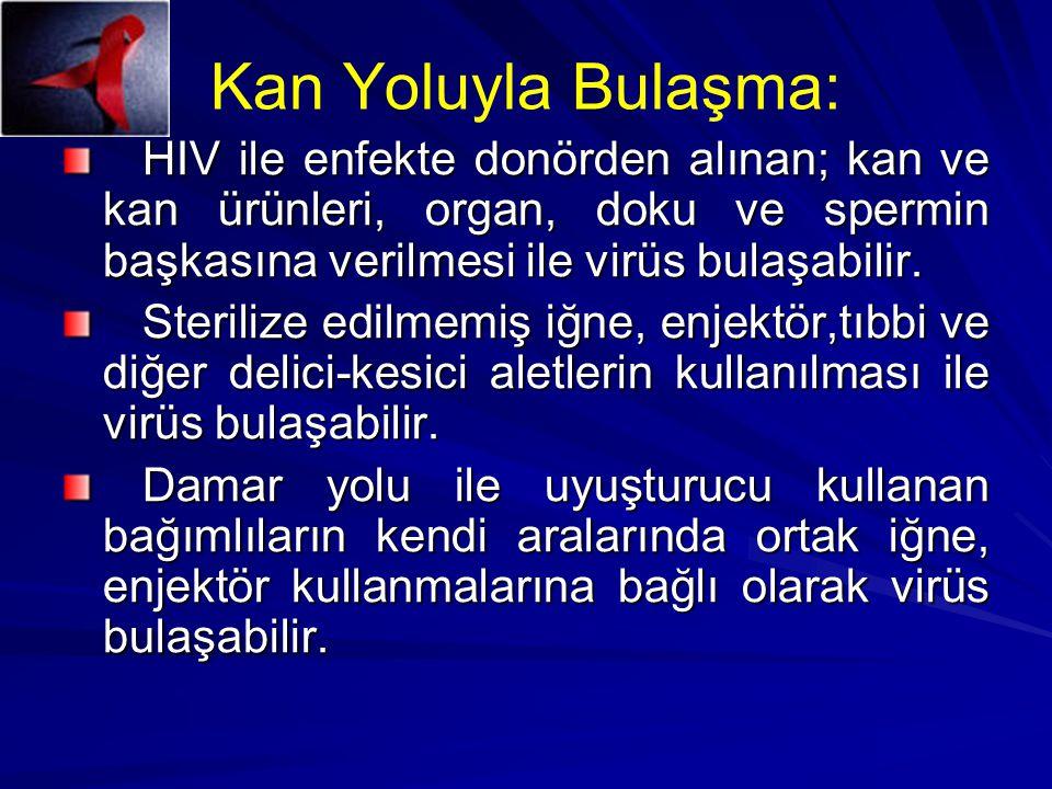 Kan Yoluyla Bulaşma: HIV ile enfekte donörden alınan; kan ve kan ürünleri, organ, doku ve spermin başkasına verilmesi ile virüs bulaşabilir. HIV ile e