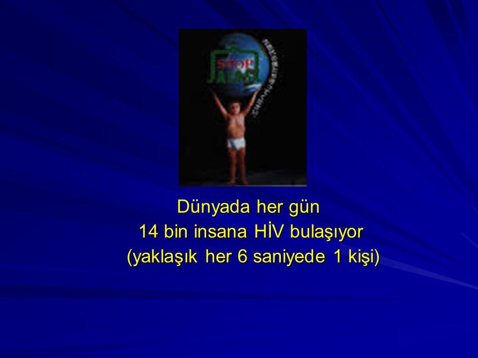 Dünyada her gün Dünyada her gün 14 bin insana HİV bulaşıyor 14 bin insana HİV bulaşıyor (yaklaşık her 6 saniyede 1 kişi) (yaklaşık her 6 saniyede 1 ki